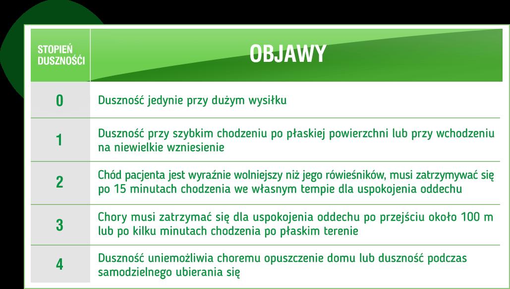 Gleboki Oddech Tabelka (1) (1)